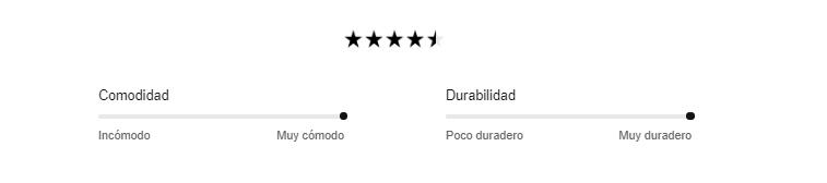 Opiniones Air Huarache